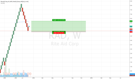 RAD: rad