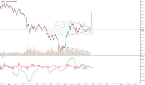 ABX: Continuation?