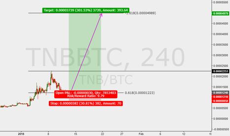 TNBBTC: TIME NEW BANK TO 5000 SATOSHI
