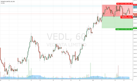 VEDL: VEDL: BEARS THIRD TIME LUCKY ?