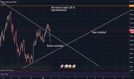 BTCUSD: Bitcoin going up again?