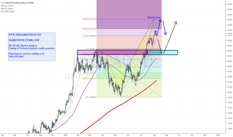 USDCAD: Bearish Crab is waiting to be completed