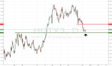 HGTX3: HTGX3 - SUPORTE JA FOI TESTADO