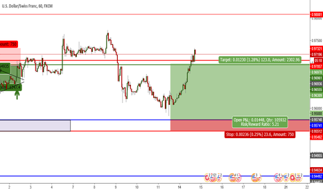 USDCHF: USDCHF, Skipped out on long shot.