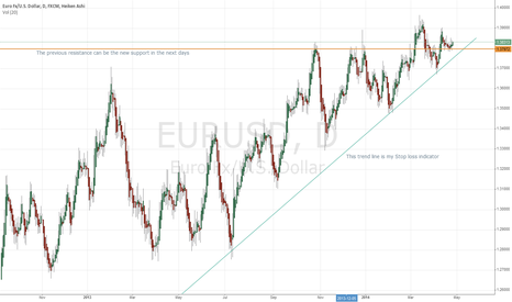 EURUSD: EUR/USD daily