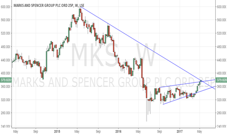 MKS: Marks & Spencer at make or break level