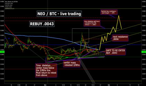 NEOBTC: NEO / BTC  - BUY NOW