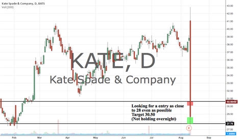 KATE: Looking for a entry as close to 28 as possible.