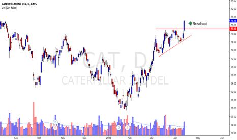 CAT: Cateroillar