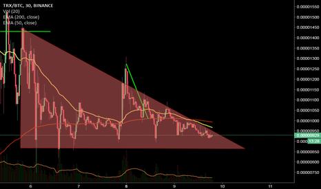 TRXBTC: descending triangle spotted on TRON #trx #btc #charts #ta