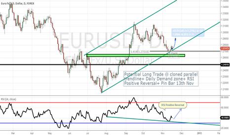 EURUSD: EUR DAILY LONG