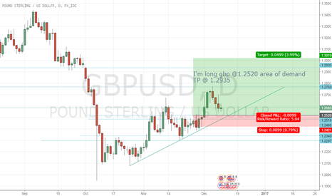 GBPUSD: GBP/USD - Long position @ 1.2520 target 1.2935