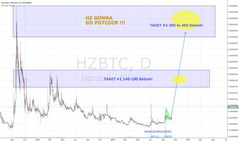 HZBTC: HZ gonna go POTCOIN !!!!  DOUBLE YOUR MONEY on HZ !!! HERE WE GO