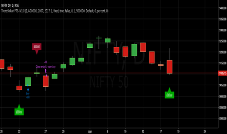 NIFTY: Trendshikari PTS V1.0 - NIFTY - Long