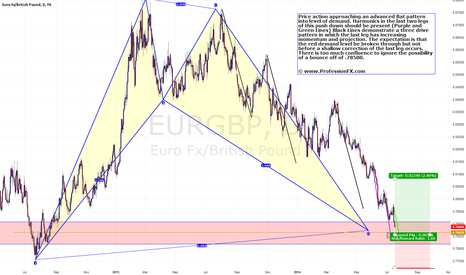 EURGBP: EURGBP A Look from the Eye in the Sky