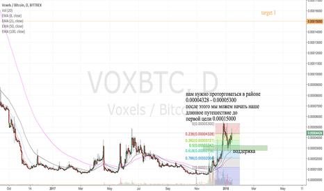 VOXBTC: VOX/BTC
