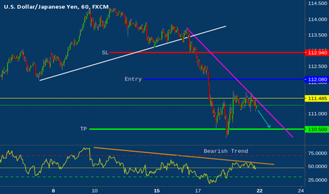 USDJPY: USD/JPY approaching our profit target, prepare to sell