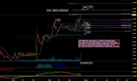 AEN: AEN - Objetivos y Plan