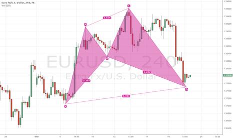 EURUSD: EUR/USD Cypher pattern