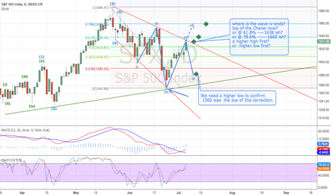 SPX: where is my W4?
