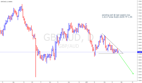 GBPAUD: short gbp aud