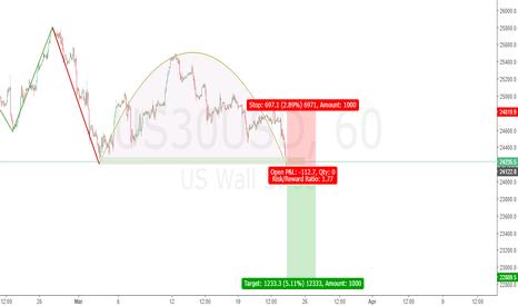 US30USD: short