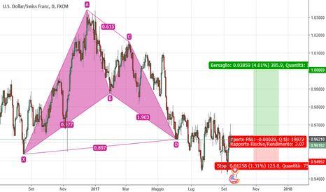 USDCHF: USD/JPY Pattern Gartley buy
