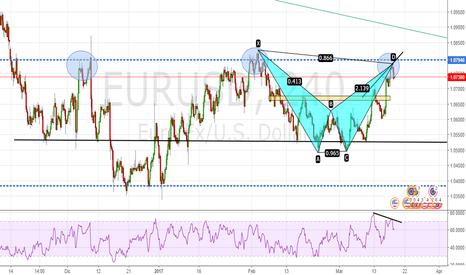 EURUSD: Eur/Usd possibilità di una grande trade