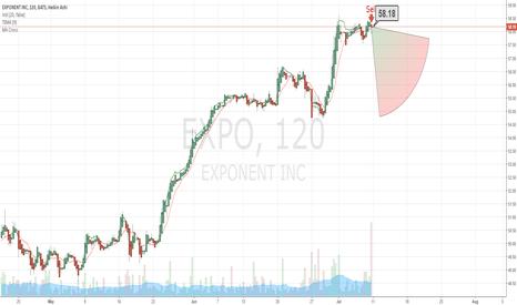 EXPO: $EXPO Short Alert off Insider Selling
