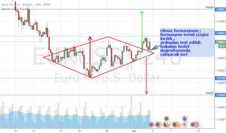 EURUSD: elmas formasyonu takibe devam!