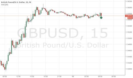 GBPUSD: strong long trade gbpusd