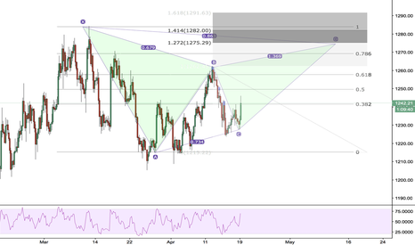 XAUUSD: GOLD - GARTLEY