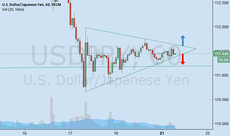 USDJPY: the squeeze continues
