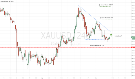 XAUUSD: Buying on the bottom of the consolidation Pattern !