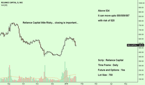 RELCAPITAL: Reliance capital can be bullish above 534
