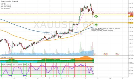 XAUUSD: Gold-Buy- A beauty!