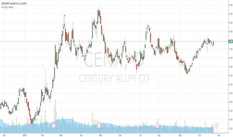 CENX: Earnings 10/27/16 at 5:00pm