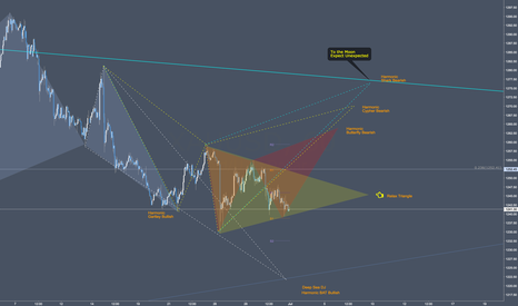 XAUUSD: Gold Trading | Relax Triangle