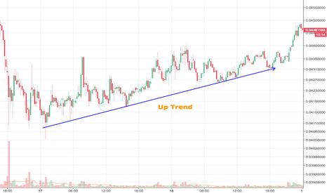 ETHBTC: Up Trend