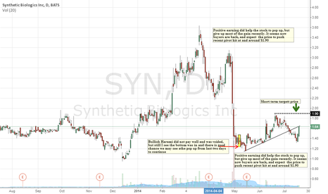 SYN: Bottom Fishers' Call