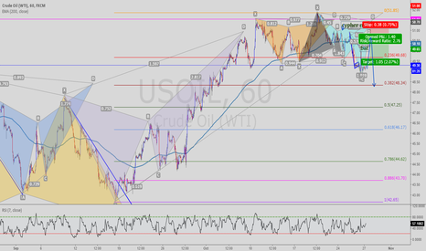 USOIL: Bearish Oil expected to continue