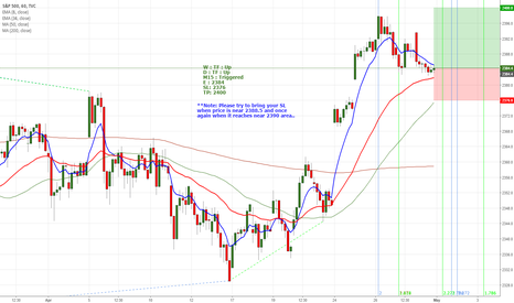 SPX: S&P 500 : H1 : LONG