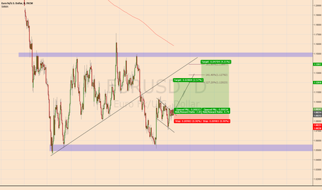 EURUSD: ECB might not expand its QE