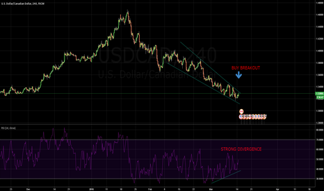 USDCAD: USDCAD LONG ALL THE WAY