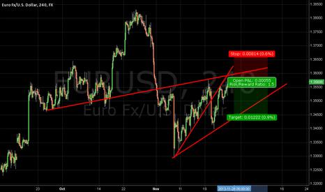 EURUSD: Eurusd 4hour range