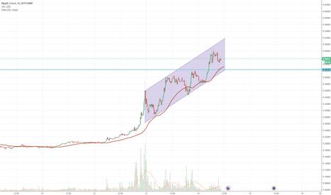 XRPEUR: Cryptos 1