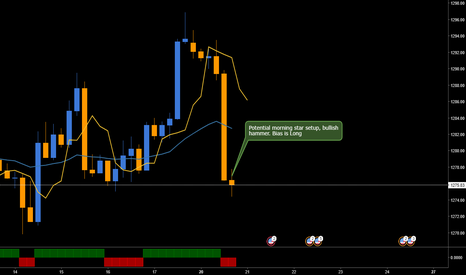 XAUUSD: Potential for Long Trade on Gold