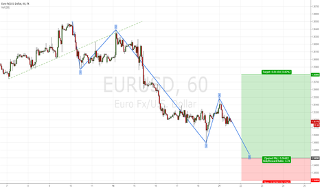 EURUSD: EURUSD final wave before moving up