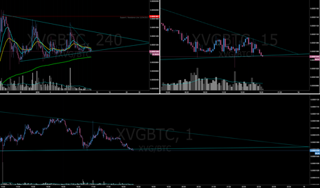 XVGBTC: XVGBTC - Consolidation for a few weeks + Breakout