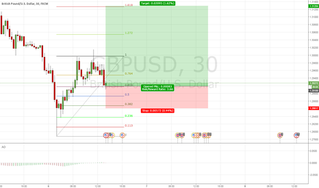 GBPUSD: Cable May up with favorable US data?